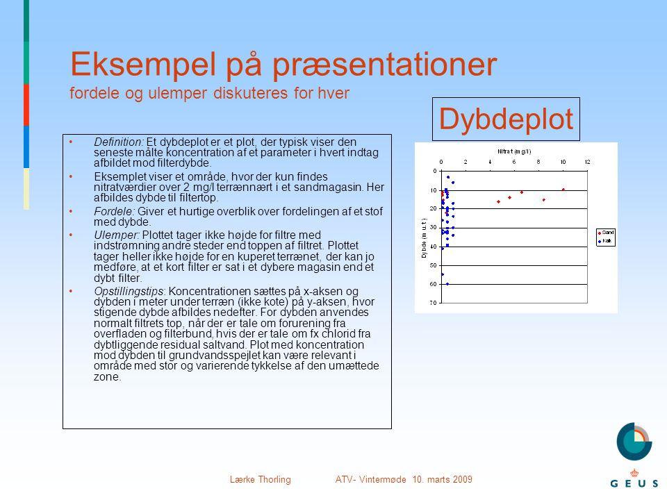 Eksempel på præsentationer fordele og ulemper diskuteres for hver