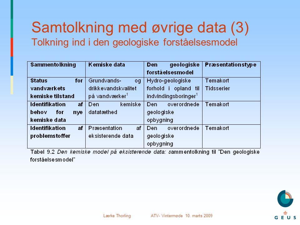 Samtolkning med øvrige data (3) Tolkning ind i den geologiske forståelsesmodel