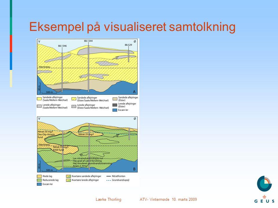 Eksempel på visualiseret samtolkning