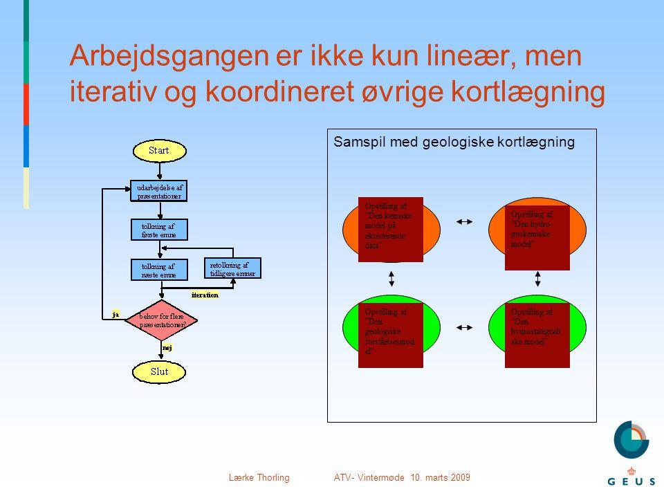 Arbejdsgangen er ikke kun lineær, men iterativ og koordineret øvrige kortlægning