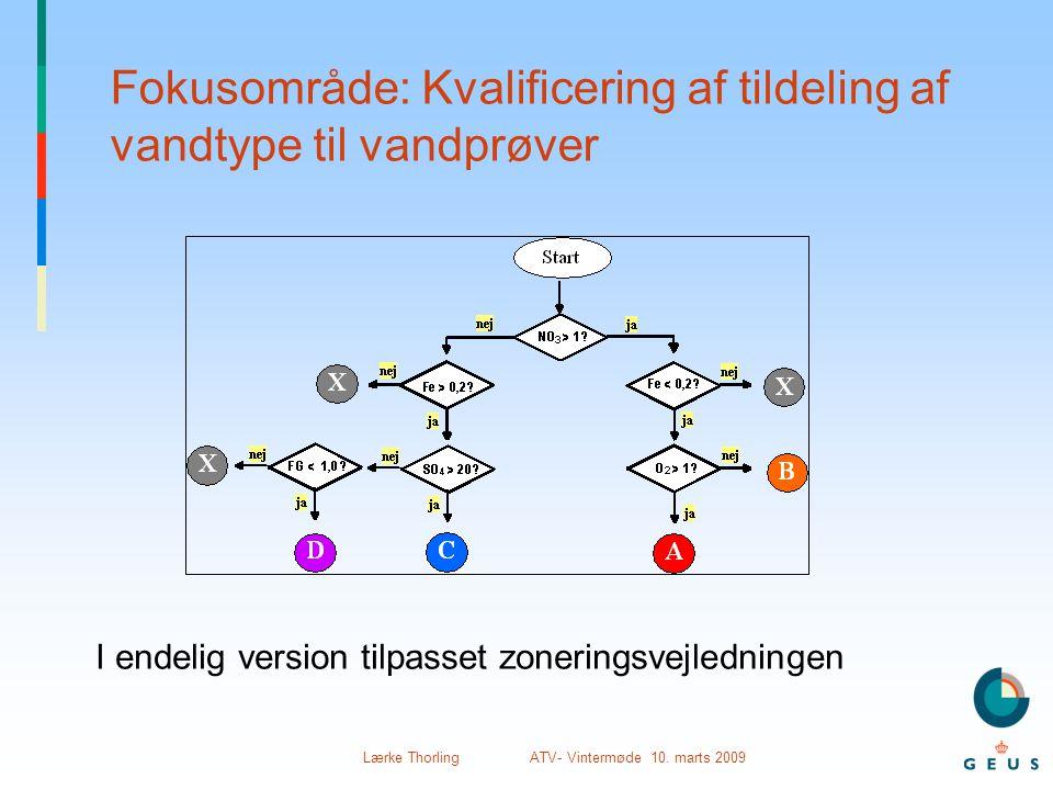 Fokusområde: Kvalificering af tildeling af vandtype til vandprøver