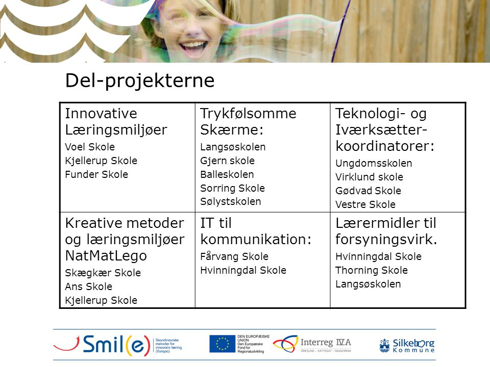 Del-projekterne Innovative Læringsmiljøer Trykfølsomme Skærme: