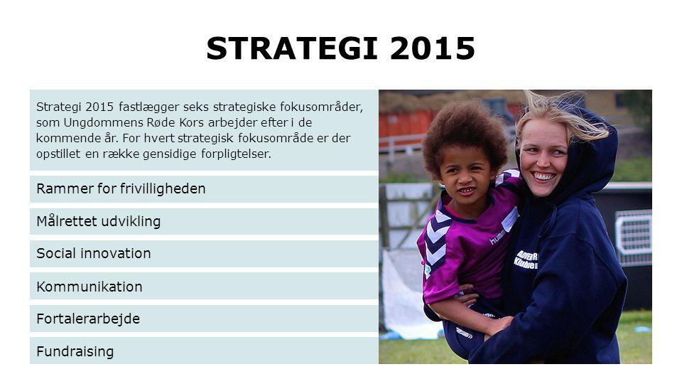 STRATEGI 2015 Rammer for frivilligheden Målrettet udvikling