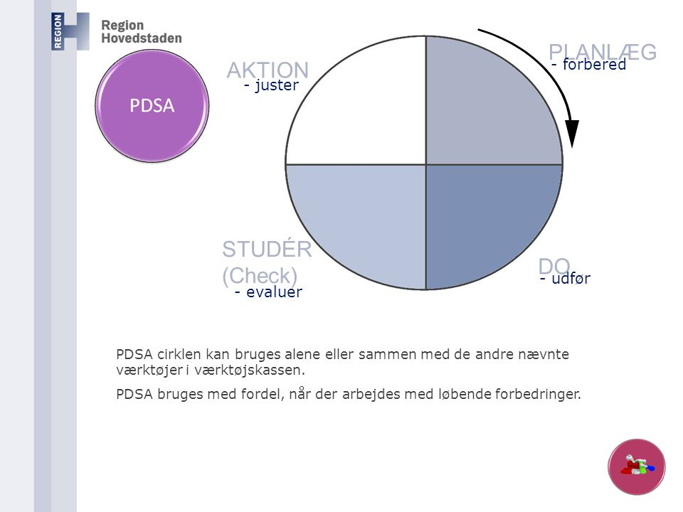 PLANLÆG AKTION STUDÉR (Check) DO - forbered - juster - udfør - evaluer