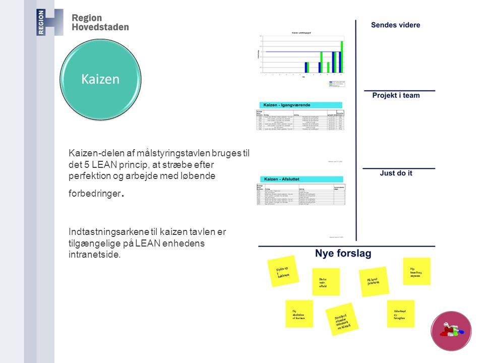 Kaizen-delen af målstyringstavlen bruges til det 5 LEAN princip, at stræbe efter perfektion og arbejde med løbende forbedringer.