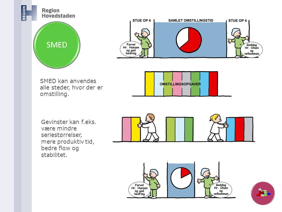 SMED kan anvendes alle steder, hvor der er omstilling.