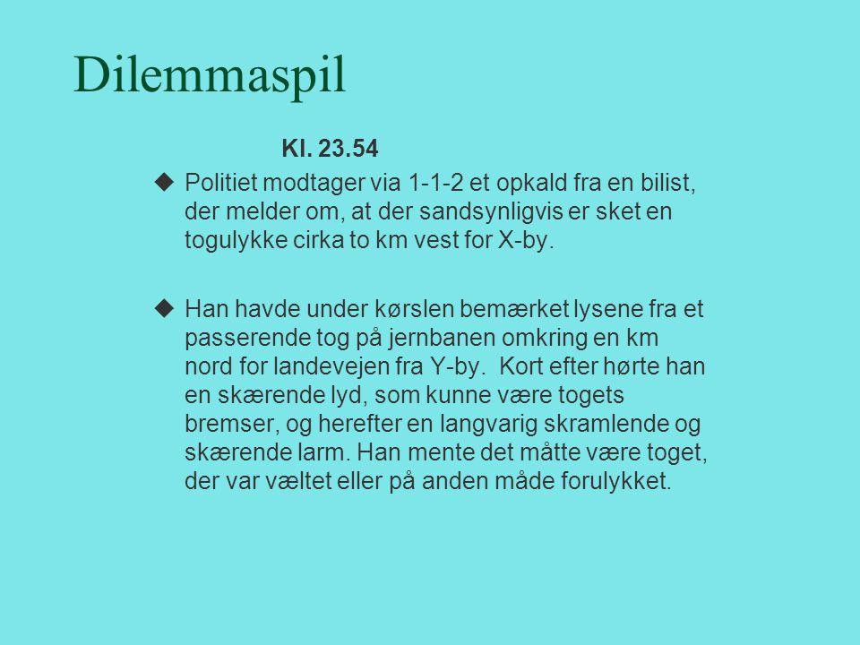 Dilemmaspil Kl. 23.54.