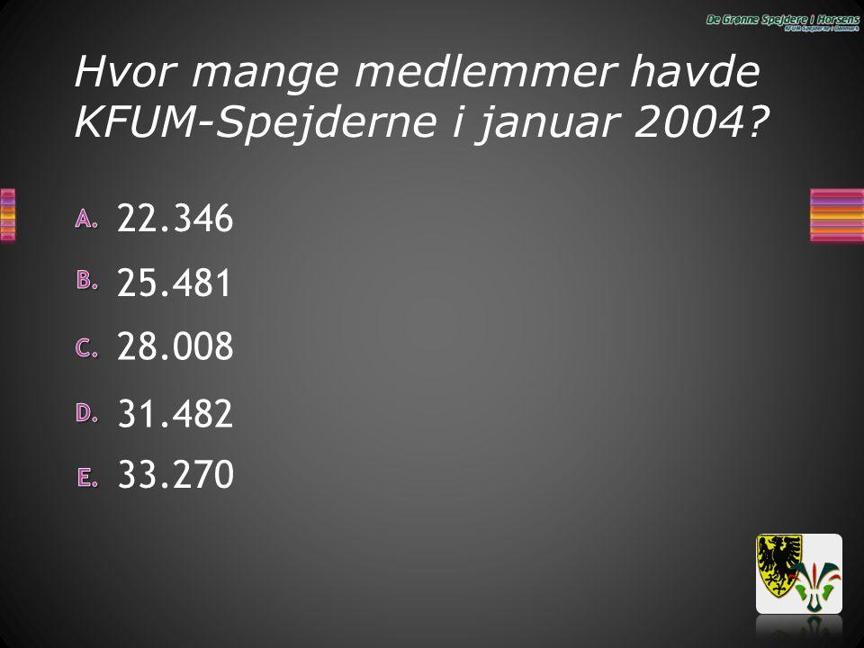 Hvor mange medlemmer havde KFUM-Spejderne i januar 2004
