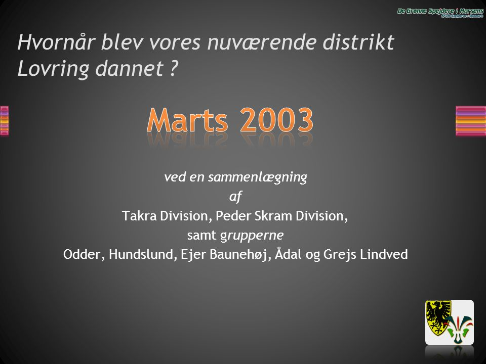 Hvornår blev vores nuværende distrikt Lovring dannet