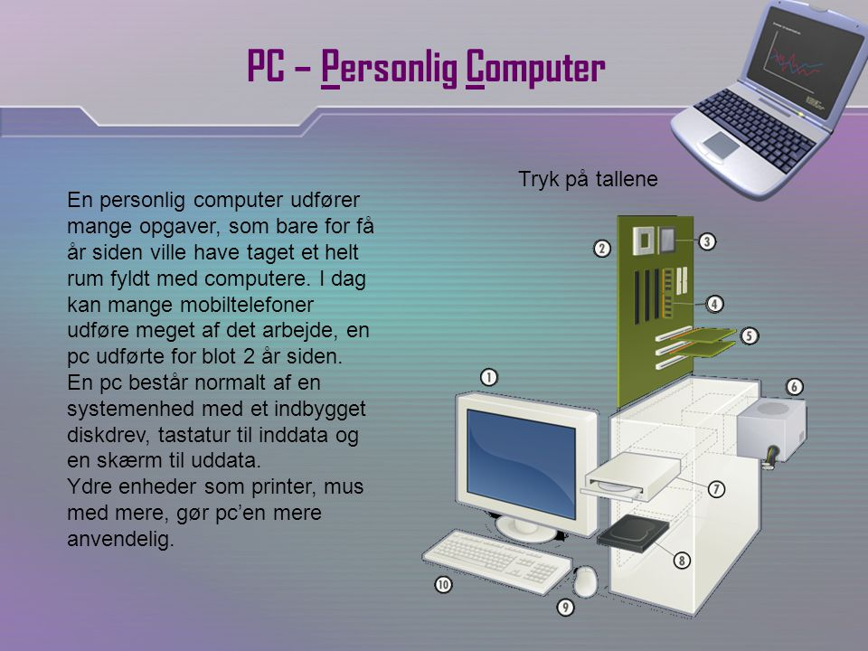 PC – Personlig Computer