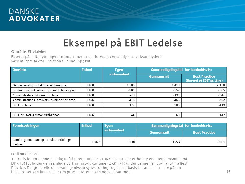 Eksempel på EBIT Ledelse