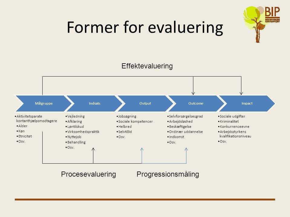 Former for evaluering Effektevaluering Procesevaluering