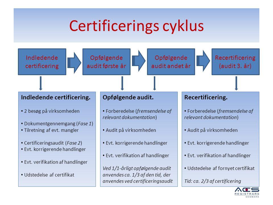 Certificerings cyklus