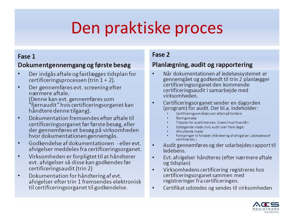 Den praktiske proces Fase 2 Fase 1 Dokumentgennemgang og første besøg