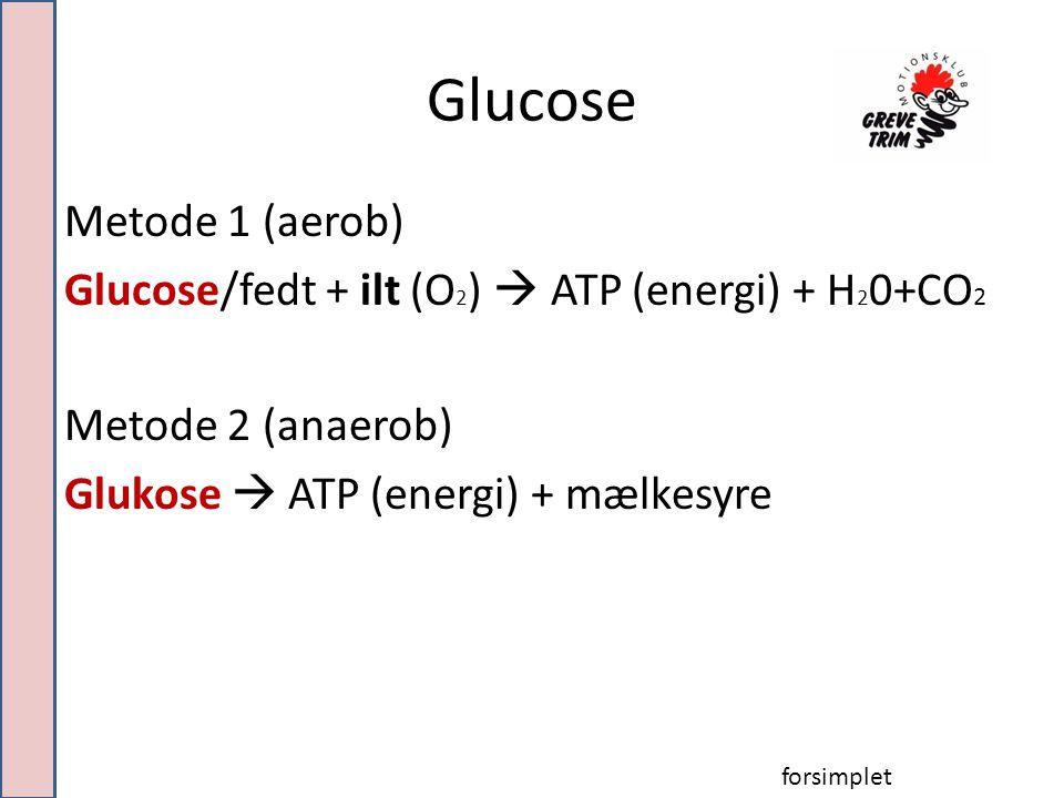 Glucose Metode 1 (aerob) Glucose/fedt + ilt (O2)  ATP (energi) + H20+CO2 Metode 2 (anaerob) Glukose  ATP (energi) + mælkesyre