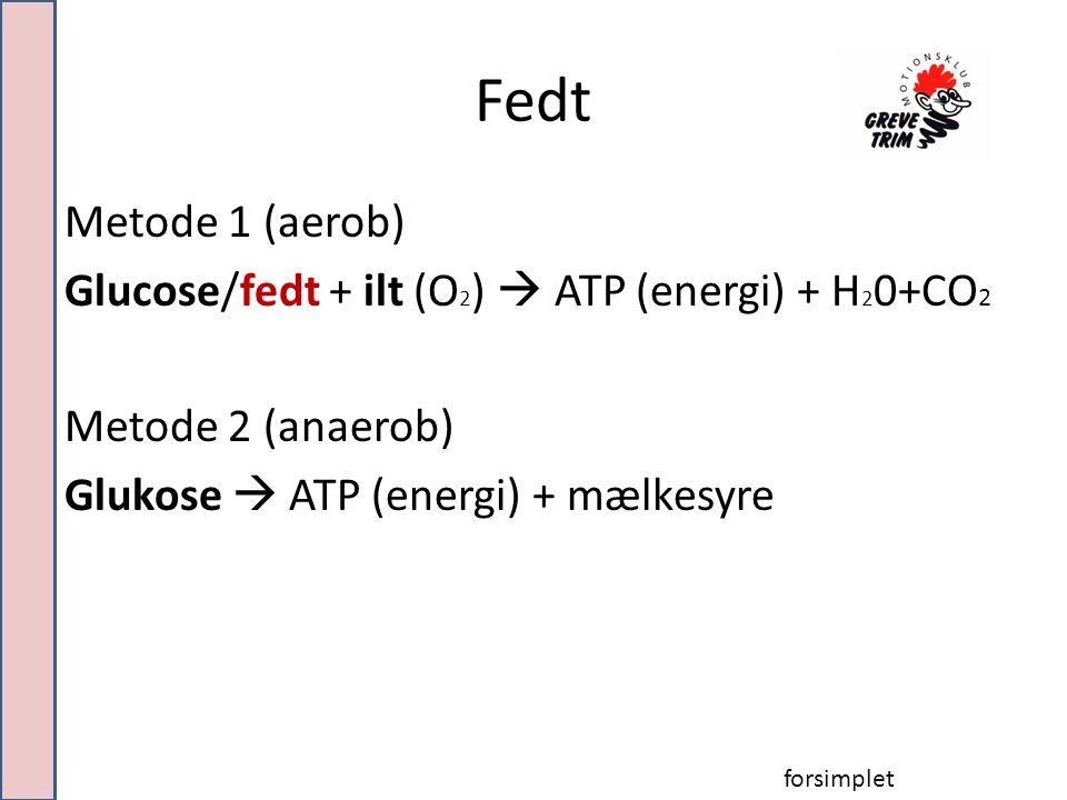 Fedt Metode 1 (aerob) Glucose/fedt + ilt (O2)  ATP (energi) + H20+CO2 Metode 2 (anaerob) Glukose  ATP (energi) + mælkesyre