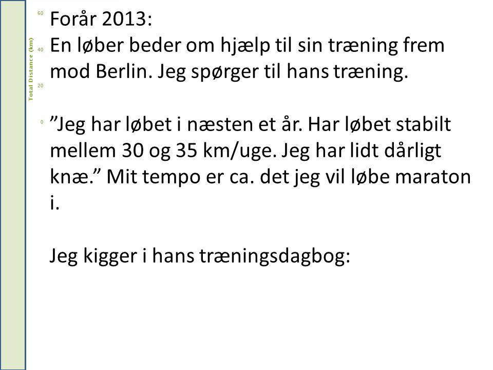 Jeg løber ca. 30 km/uge Forår 2013: