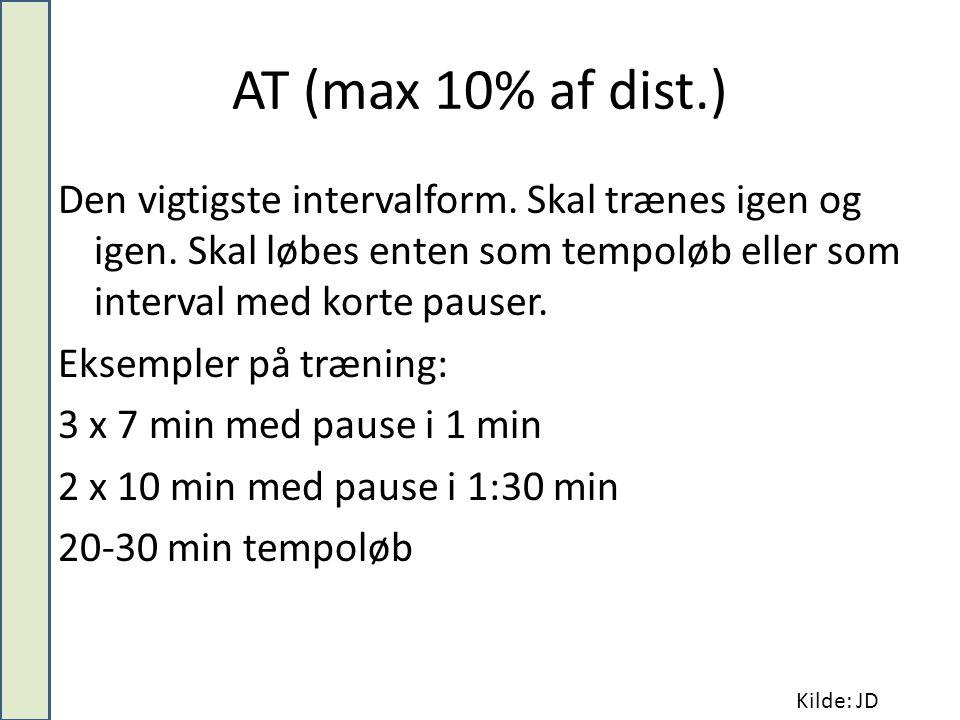 AT (max 10% af dist.)