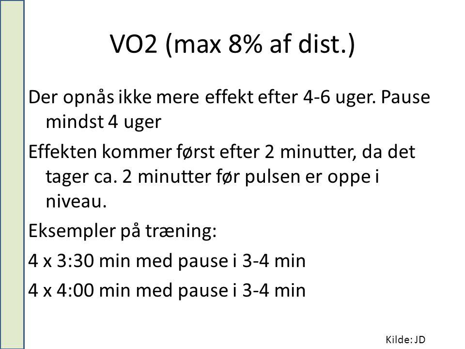 VO2 (max 8% af dist.)