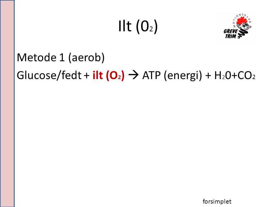 Ilt (02) Metode 1 (aerob) Glucose/fedt + ilt (O2)  ATP (energi) + H20+CO2 forsimplet