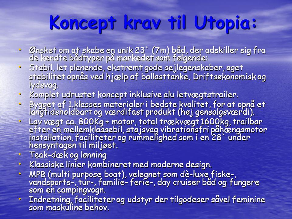 Koncept krav til Utopia: