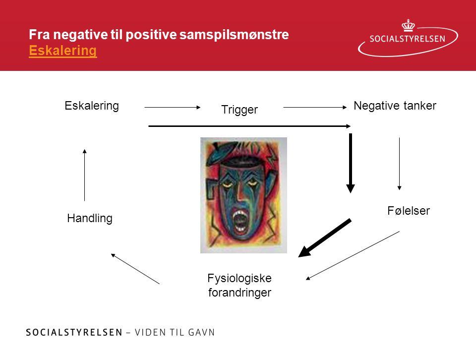 Fra negative til positive samspilsmønstre Eskalering