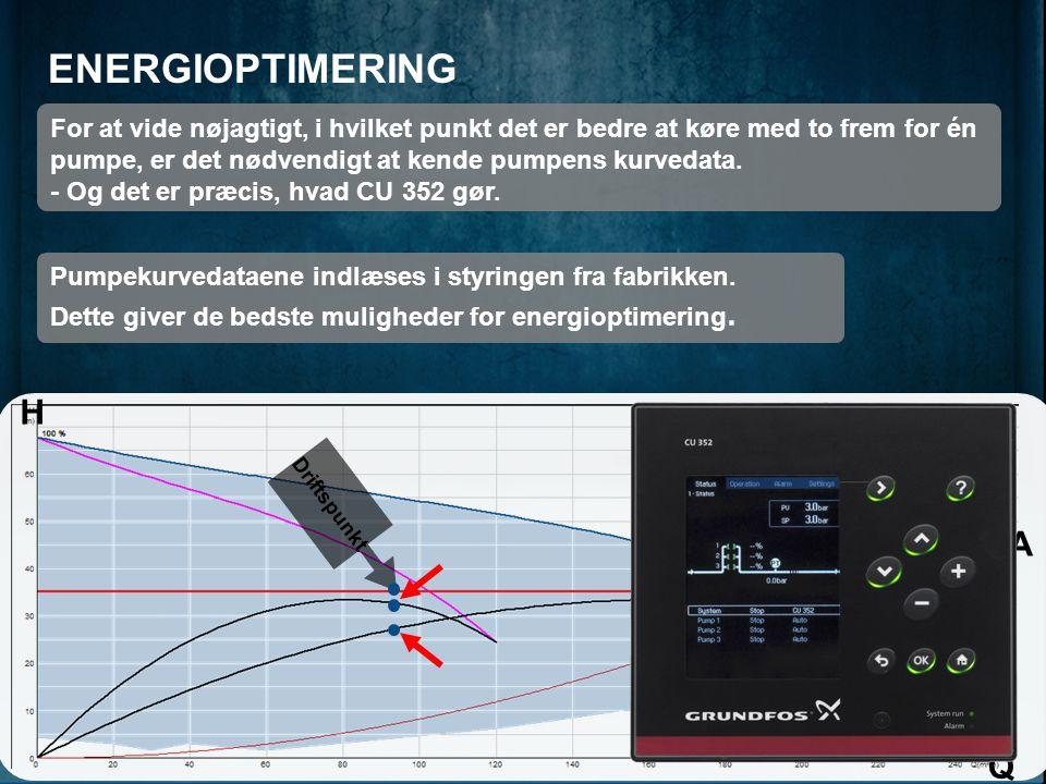 ENERGIOPTIMERING H 62 %! ETA Q