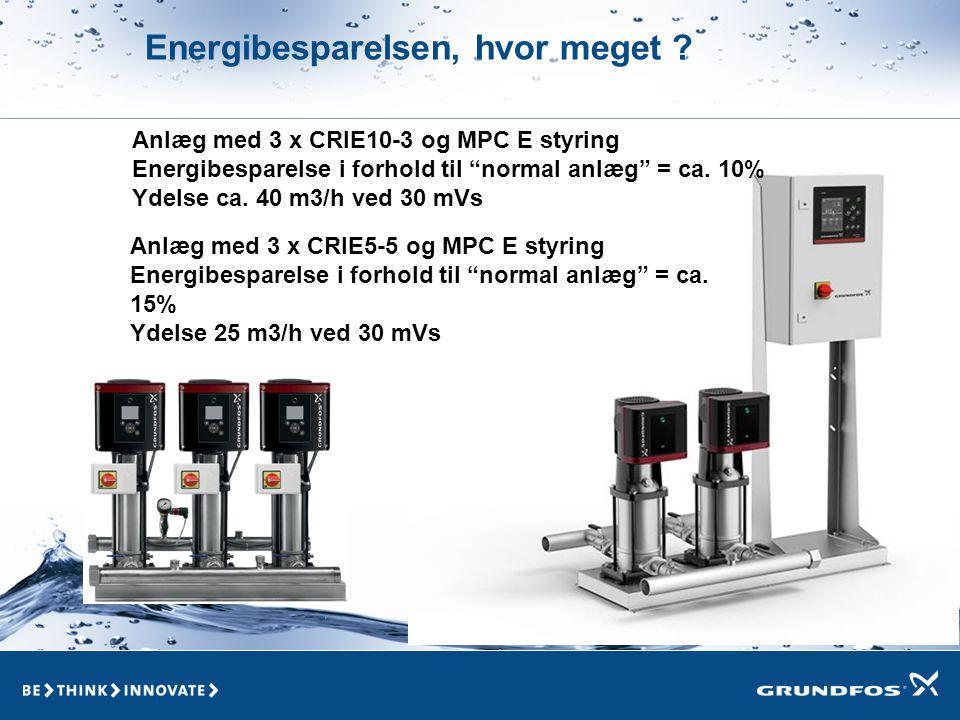 Energibesparelsen, hvor meget