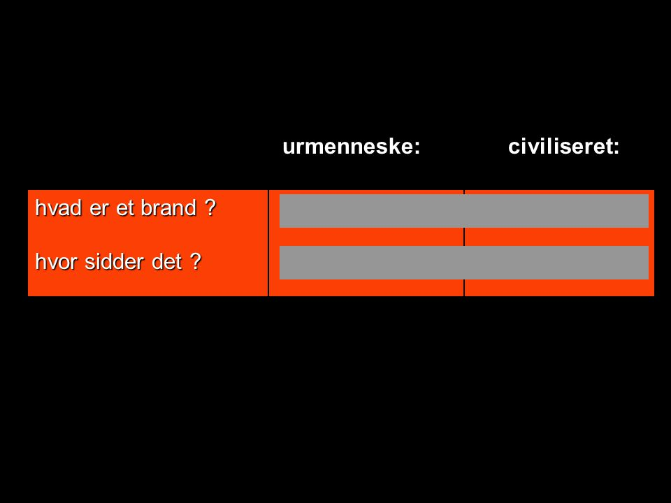 urmenneske: civiliseret: