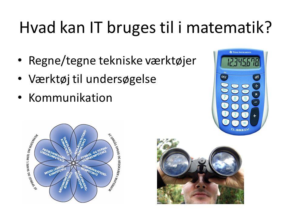 Hvad kan IT bruges til i matematik