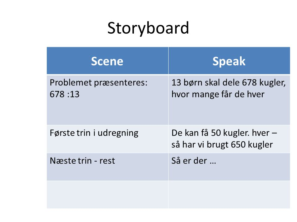 Storyboard Scene Speak Problemet præsenteres: 678 :13