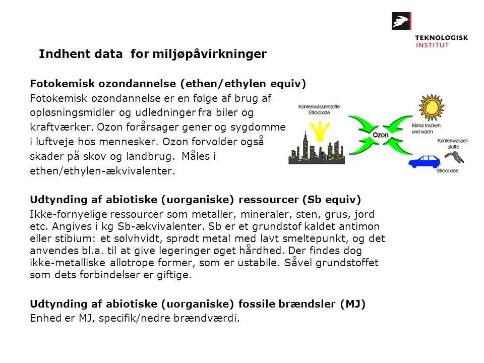 Indhent data for miljøpåvirkninger