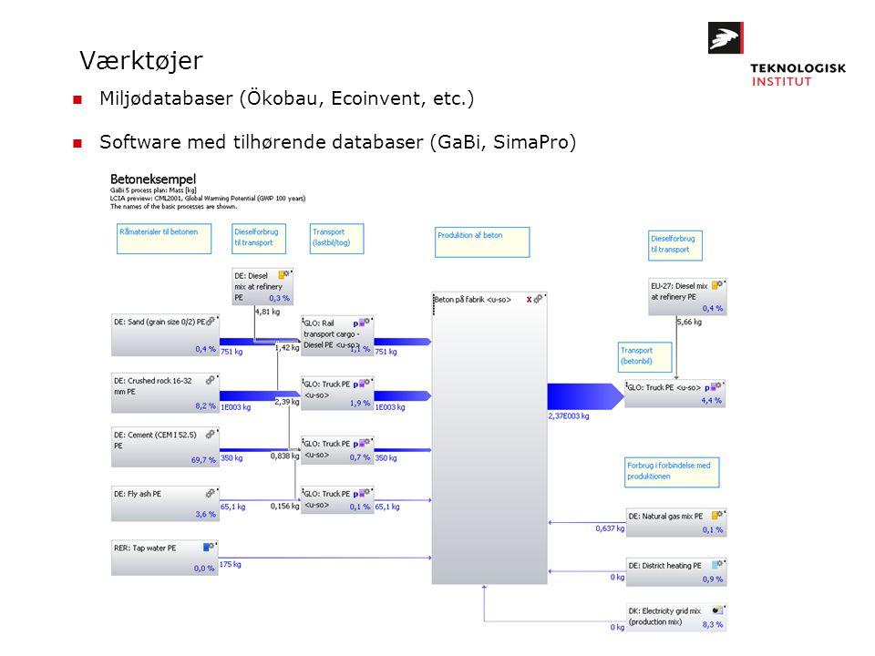 Værktøjer Miljødatabaser (Ökobau, Ecoinvent, etc.)