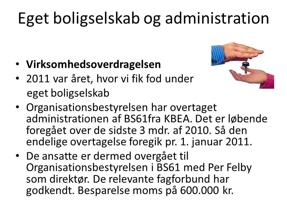Eget boligselskab og administration