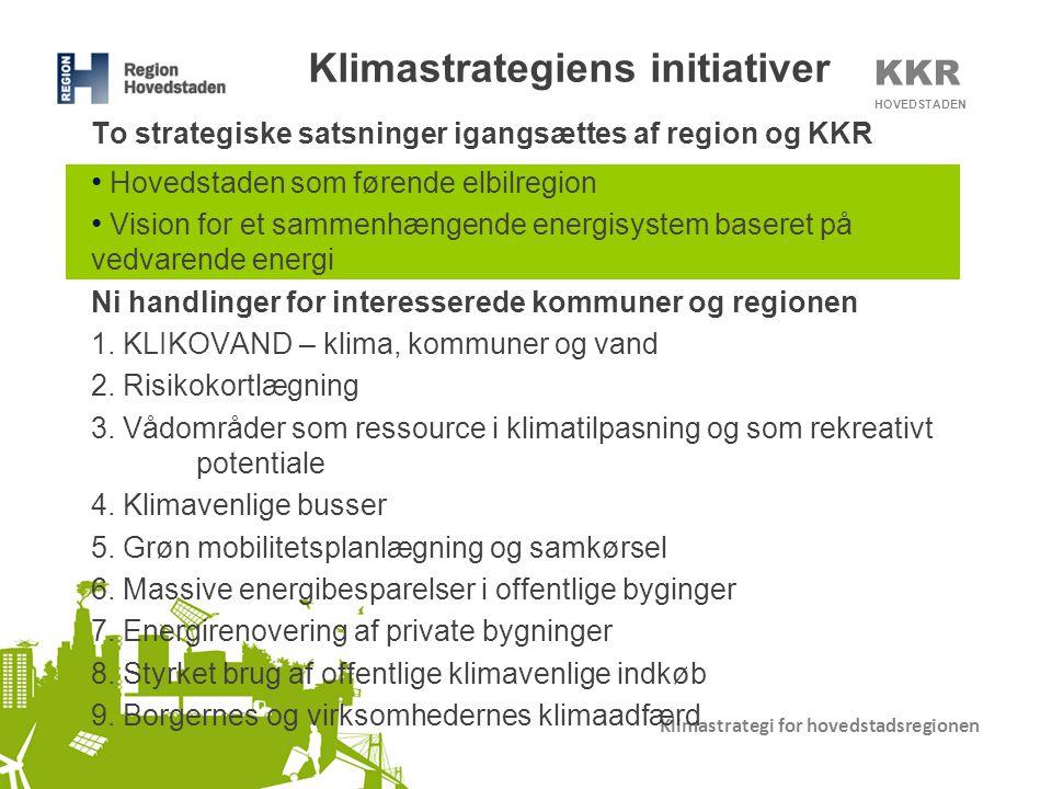 Klimastrategiens initiativer