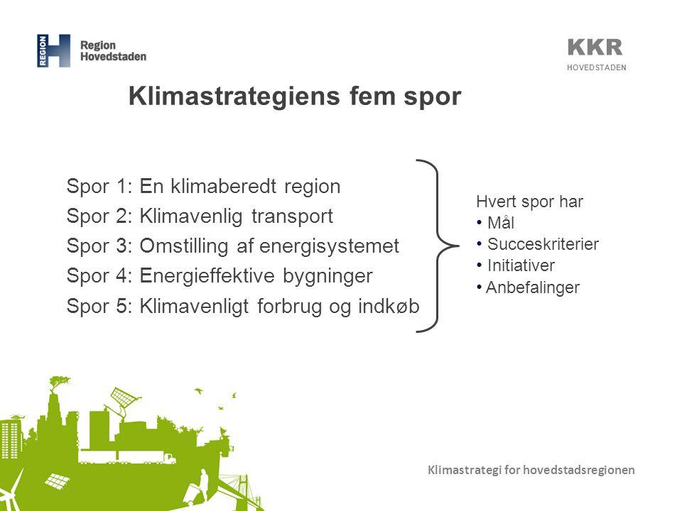 Klimastrategiens fem spor