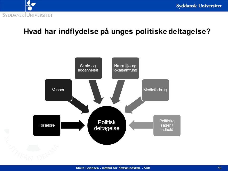 Hvad har indflydelse på unges politiske deltagelse