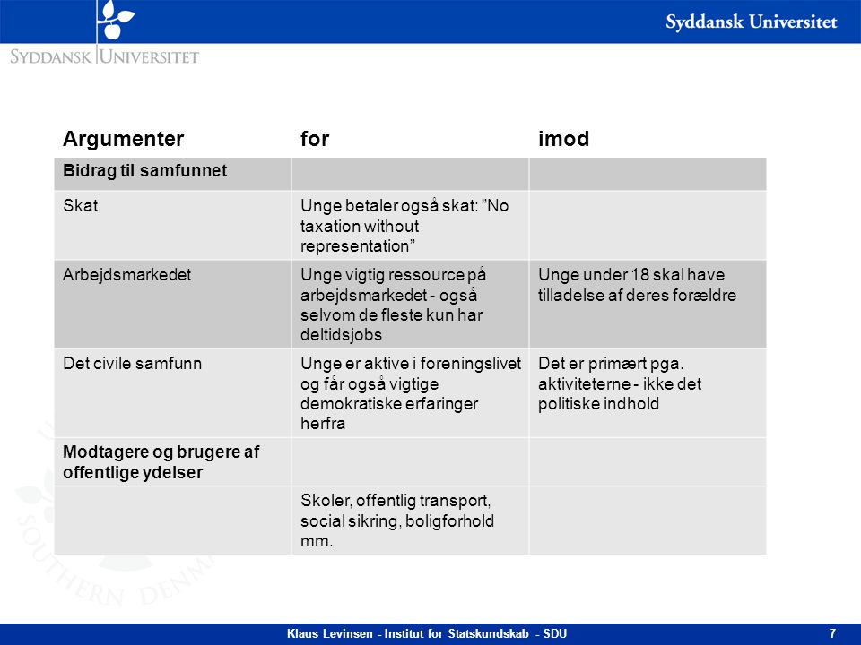Klaus Levinsen - Institut for Statskundskab - SDU