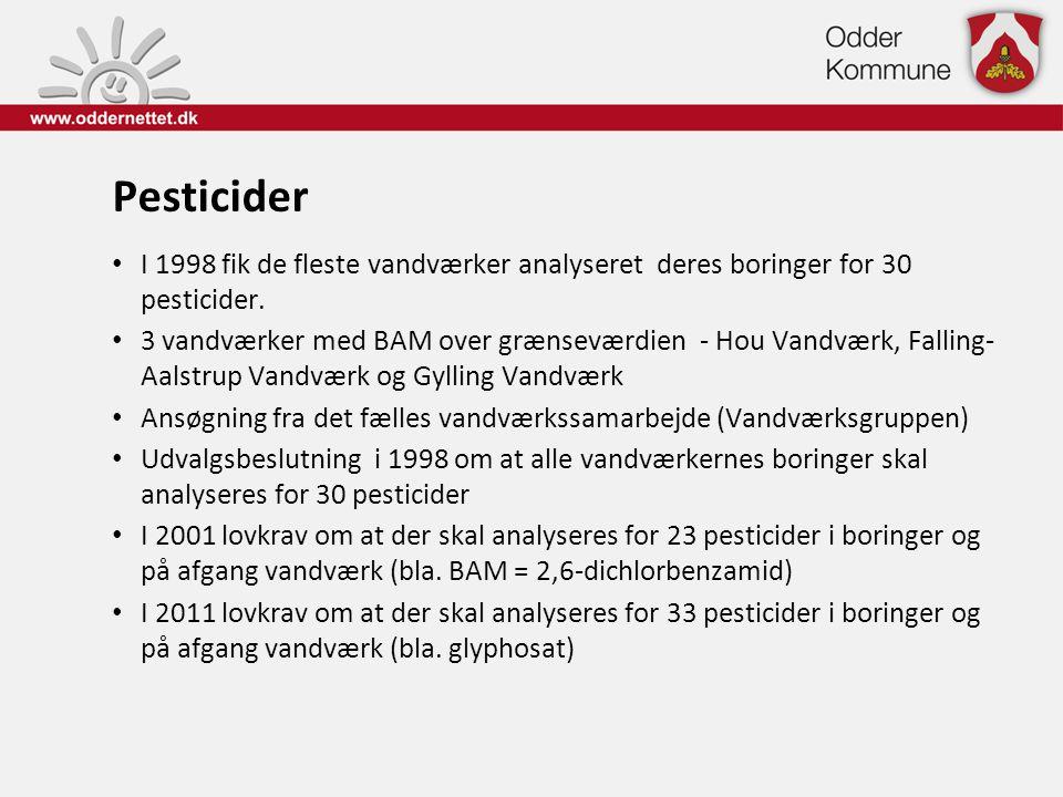 Pesticider I 1998 fik de fleste vandværker analyseret deres boringer for 30 pesticider.