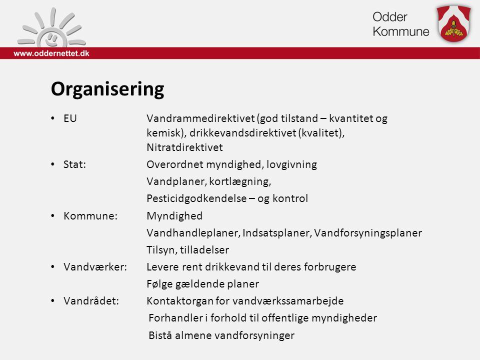 Organisering EU Vandrammedirektivet (god tilstand – kvantitet og kemisk), drikkevandsdirektivet (kvalitet), Nitratdirektivet.
