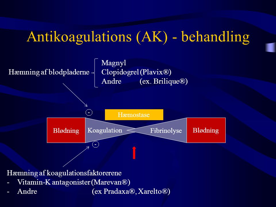 Antikoagulations (AK) - behandling