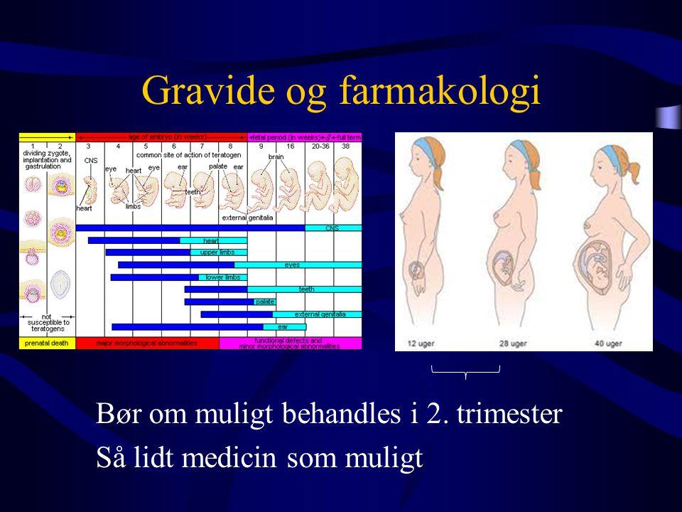 Gravide og farmakologi