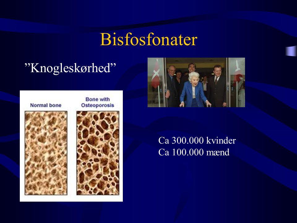 Bisfosfonater Knogleskørhed Ca 300.000 kvinder Ca 100.000 mænd