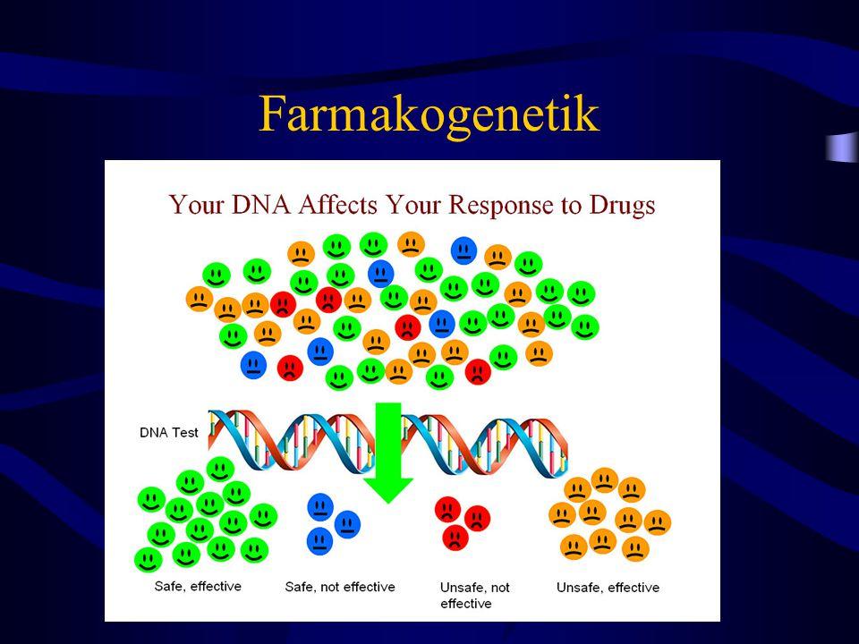 Farmakogenetik
