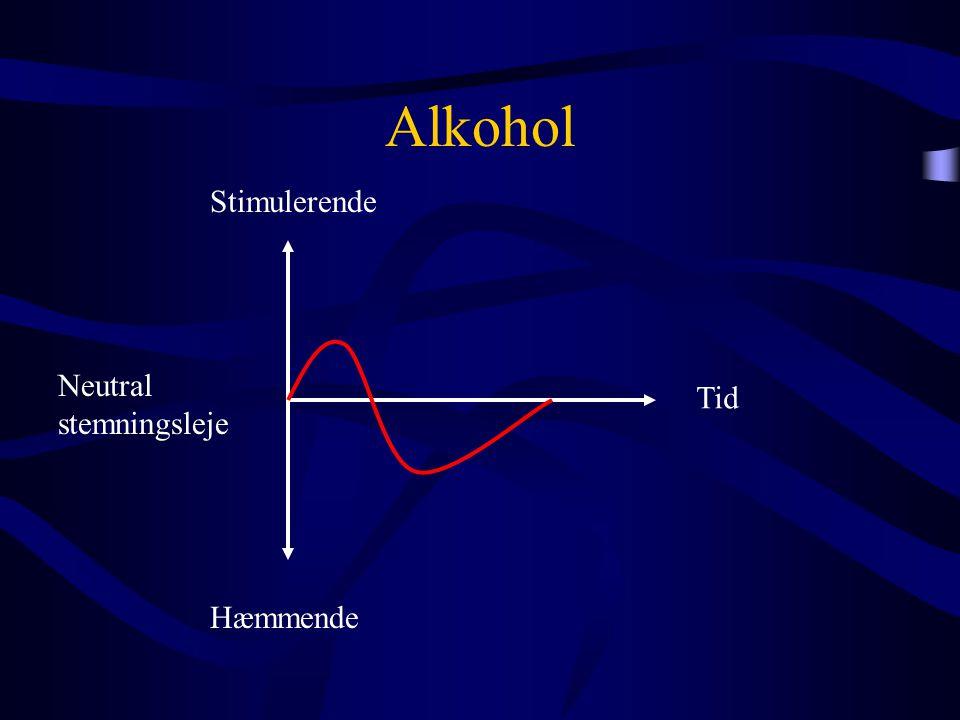 Alkohol Stimulerende Neutral stemningsleje Tid Hæmmende
