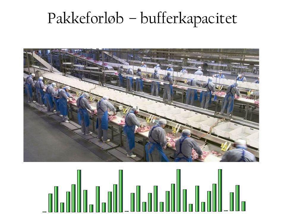Pakkeforløb – bufferkapacitet