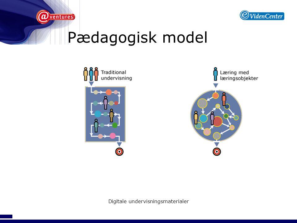 Digitale undervisningsmaterialer