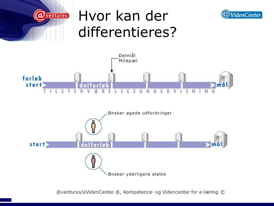 Hvor kan der differentieres