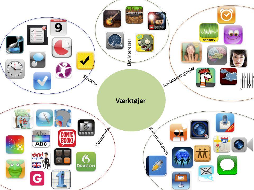 Værktøjer Elevinteresser Socialpædagogisk Struktur Uddannelse