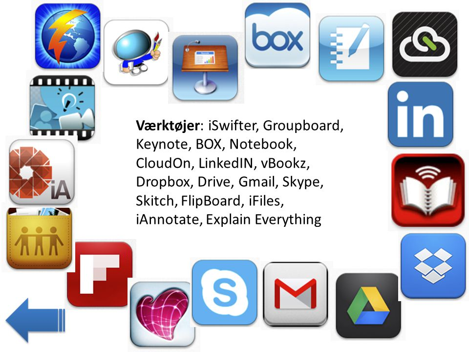Værktøjer: iSwifter, Groupboard, Keynote, BOX, Notebook, CloudOn, LinkedIN, vBookz, Dropbox, Drive, Gmail, Skype, Skitch, FlipBoard, iFiles, iAnnotate, Explain Everything